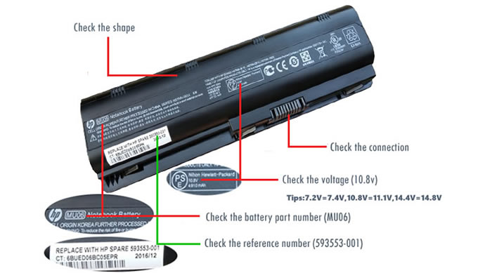 How to choose correct battery?